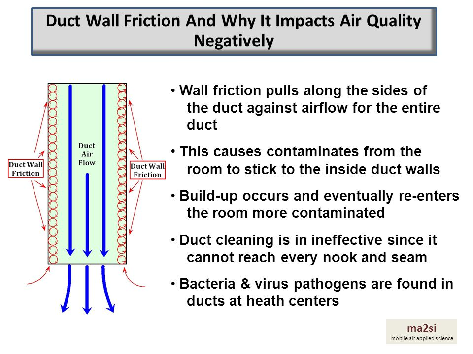 Duct Wall Friction And Why It Impacts Air Quality Negatively