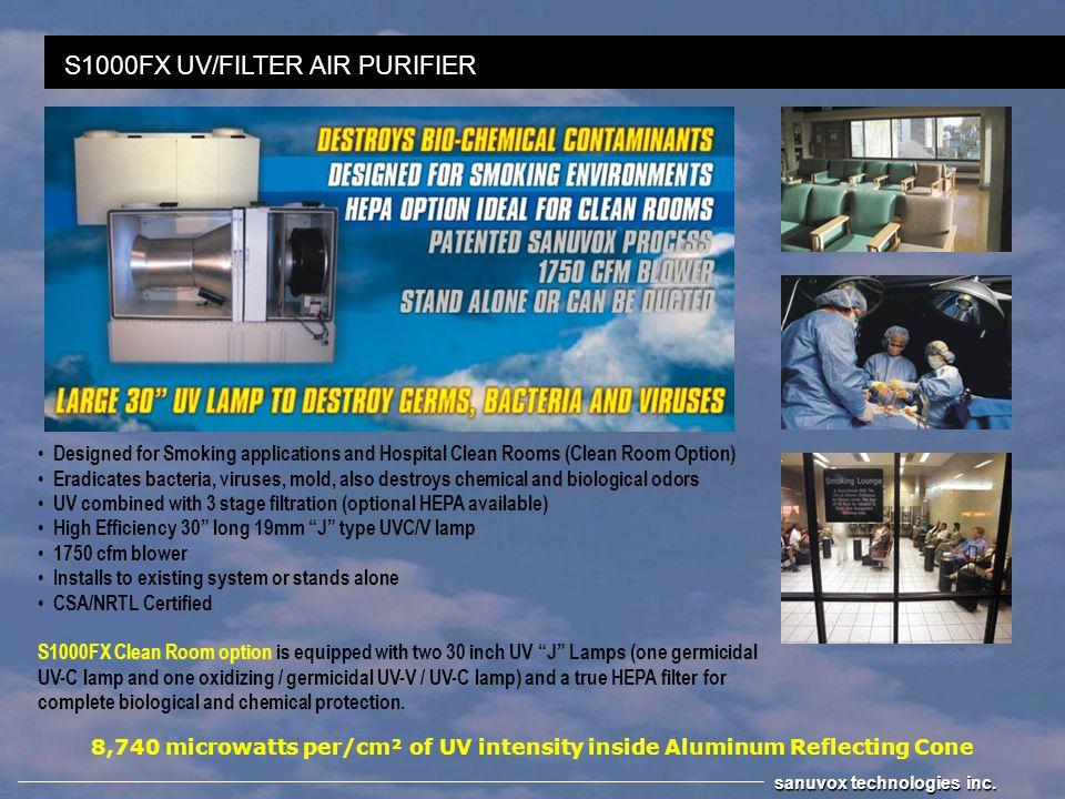 S1000FX UV/FILTER AIR PURIFIER