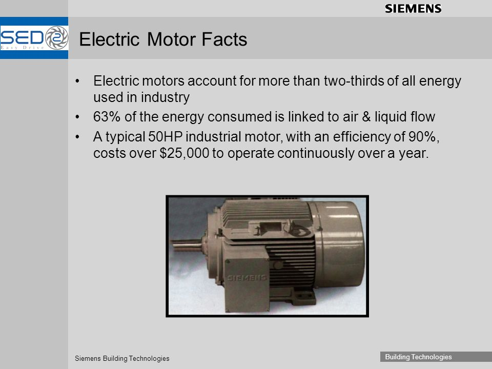 Electric Motor Facts Electric motors account for more than two-thirds of all energy used in industry.