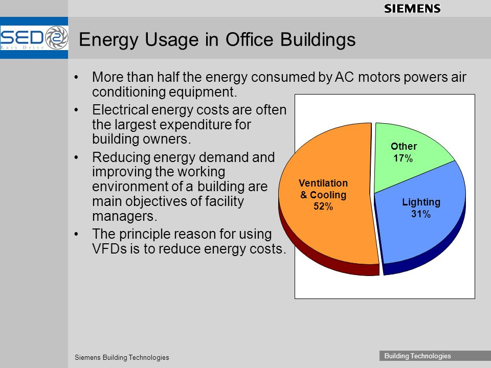 Energy Usage in modern office buildings