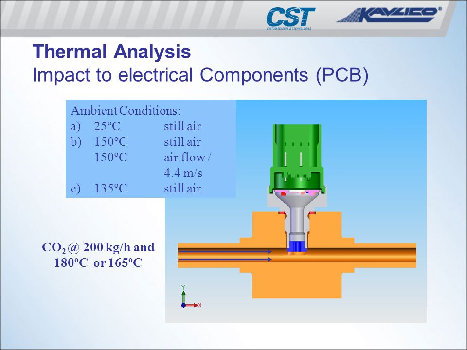 Thermal Analysis Impact to electrical Components (PCB)