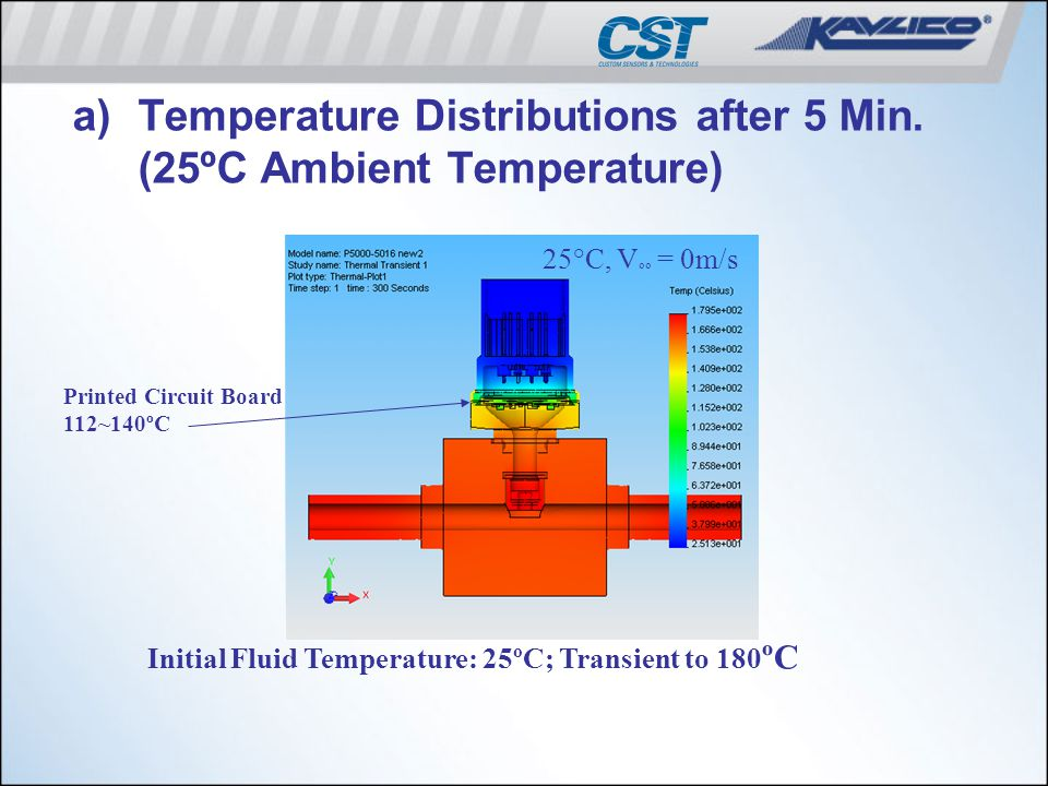 Temperature Distributions after 5 Min. (25ºC Ambient Temperature)