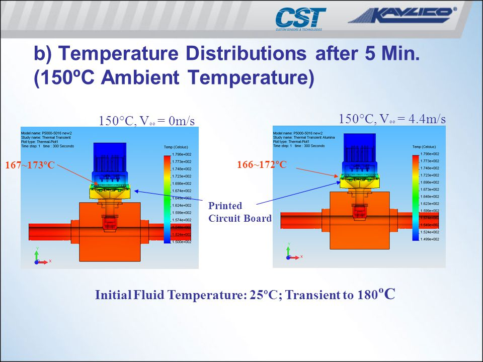 b) Temperature Distributions after 5 Min. (150ºC Ambient Temperature)