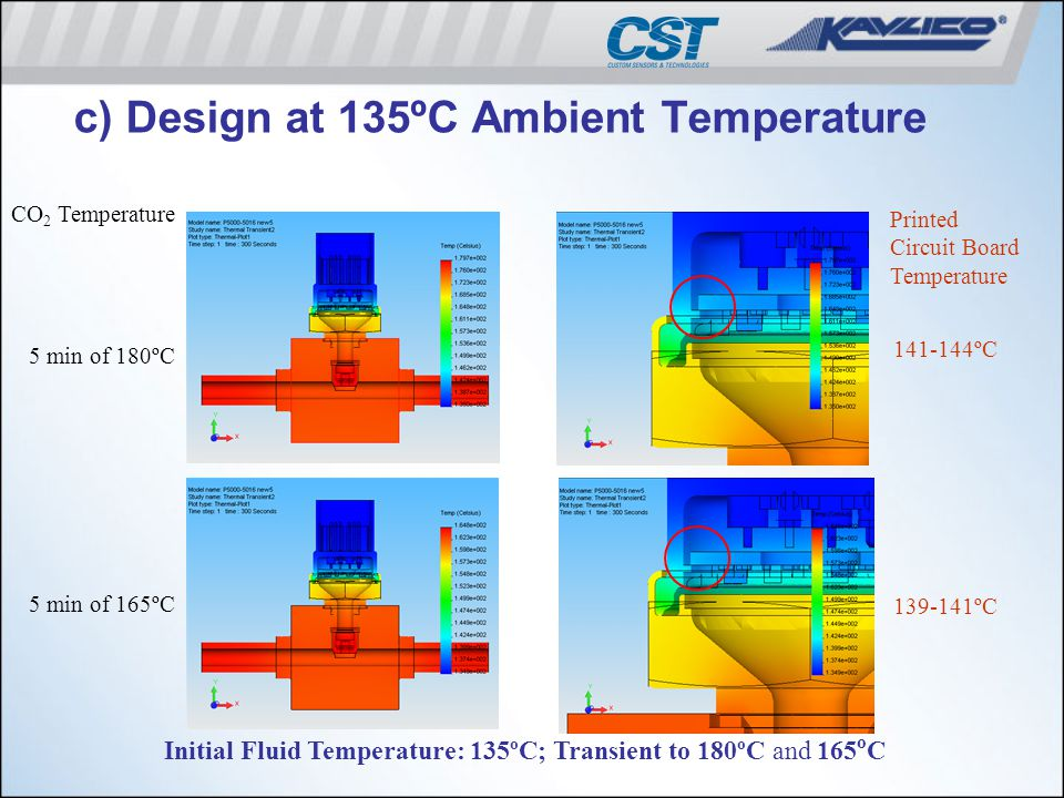c) Design at 135ºC Ambient Temperature