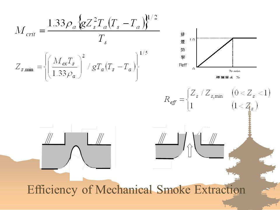 Efficiency of Mechanical Smoke Extraction