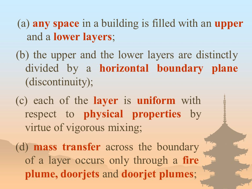 (g) radiation heat transfer between rooms is neglected.