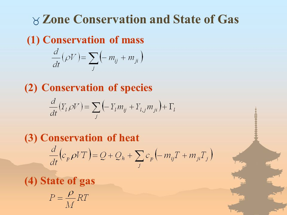 Zone Conservation and State of Gas