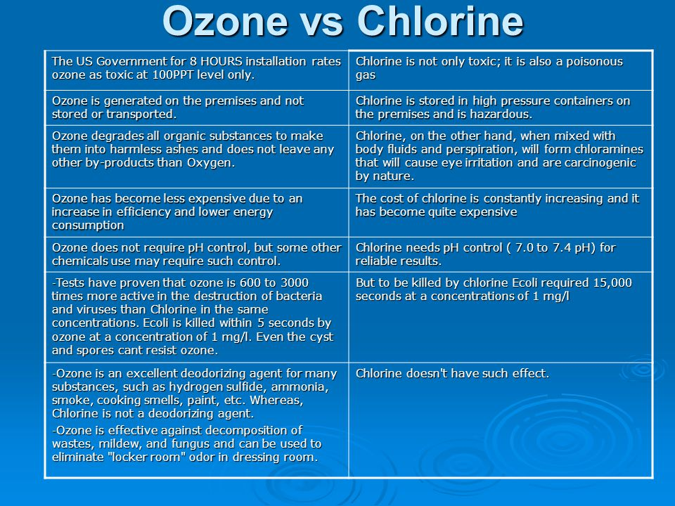 Ozone vs Chlorine The US Government for 8 HOURS installation rates ozone as toxic at 100PPT level only.