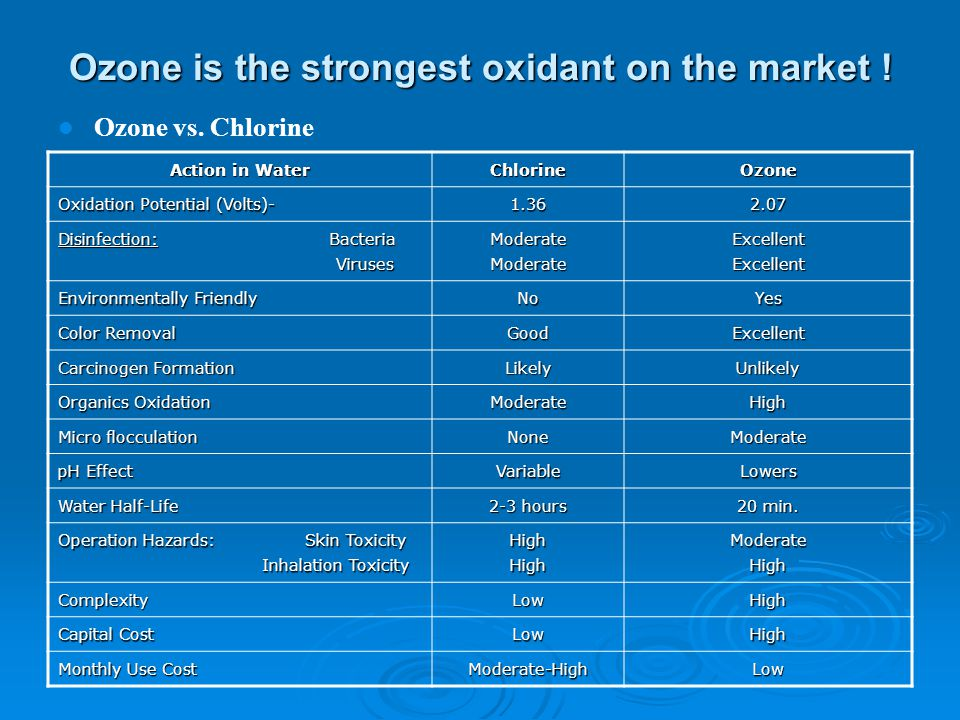 Ozone is the strongest oxidant on the market !
