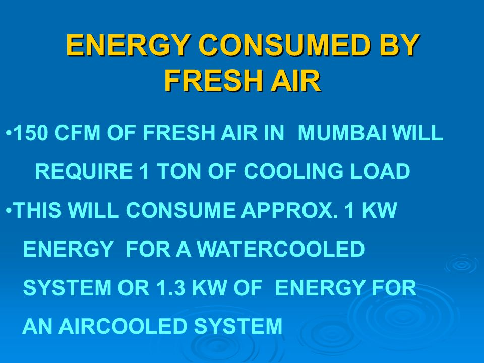 ENERGY CONSUMED BY FRESH AIR