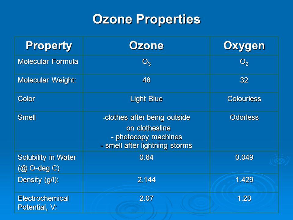 Ozone Properties Property Ozone Oxygen Molecular Formula O3 O2