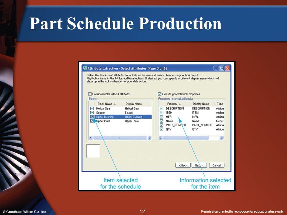Part Schedule Production
