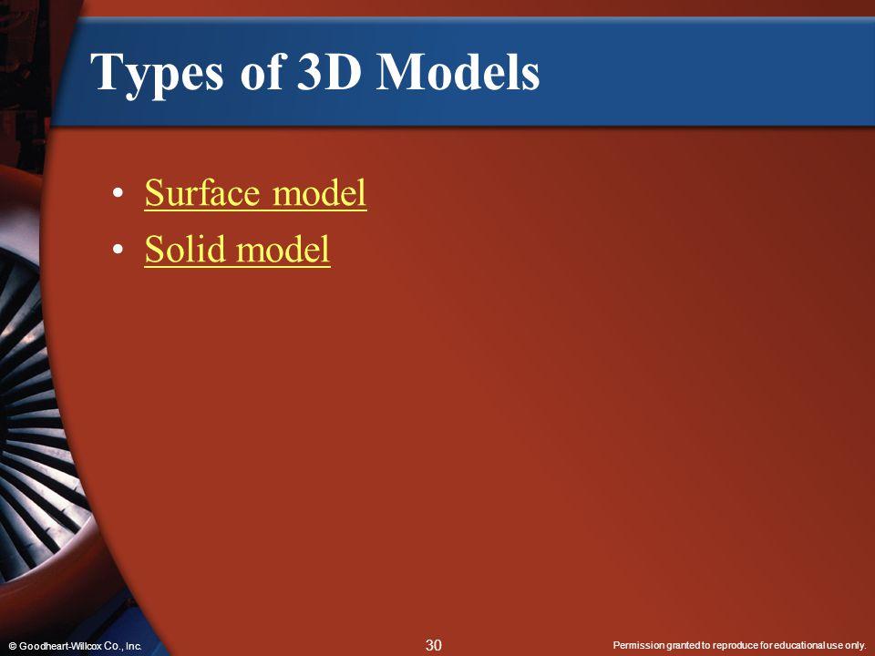 Types of 3D Models Surface model Solid model