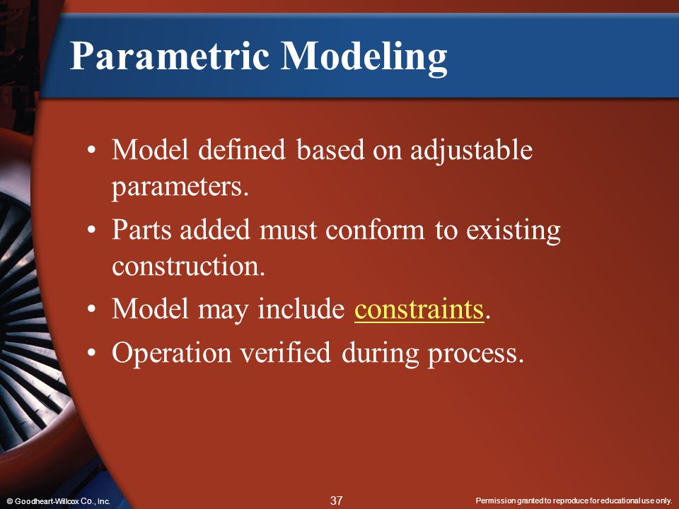 Parametric Modeling Model defined based on adjustable parameters.
