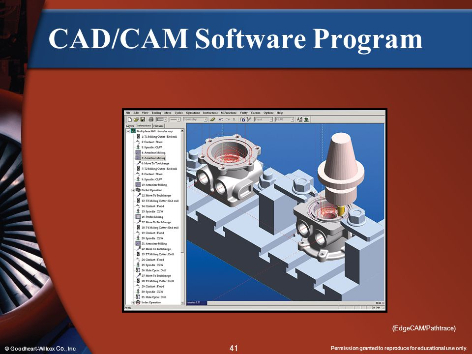 CAD/CAM Software Program