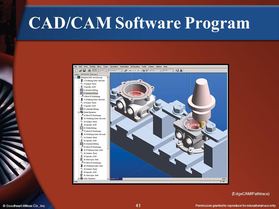 CAD/CAM Software Program