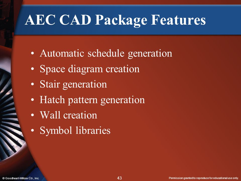 AEC CAD Package Features