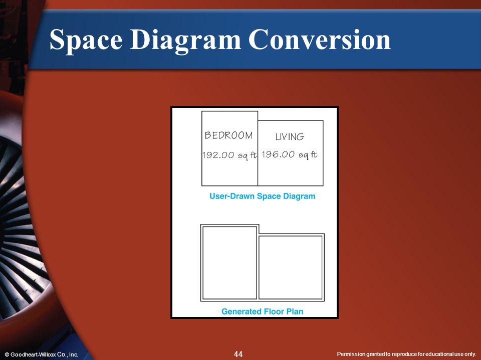 Space Diagram Conversion