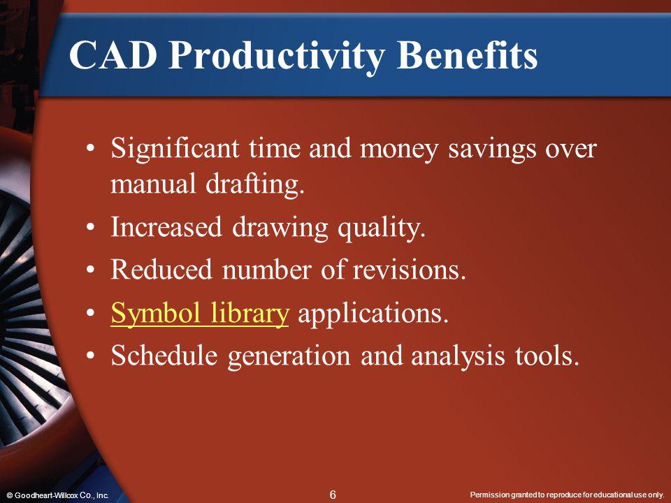 CAD Productivity Benefits