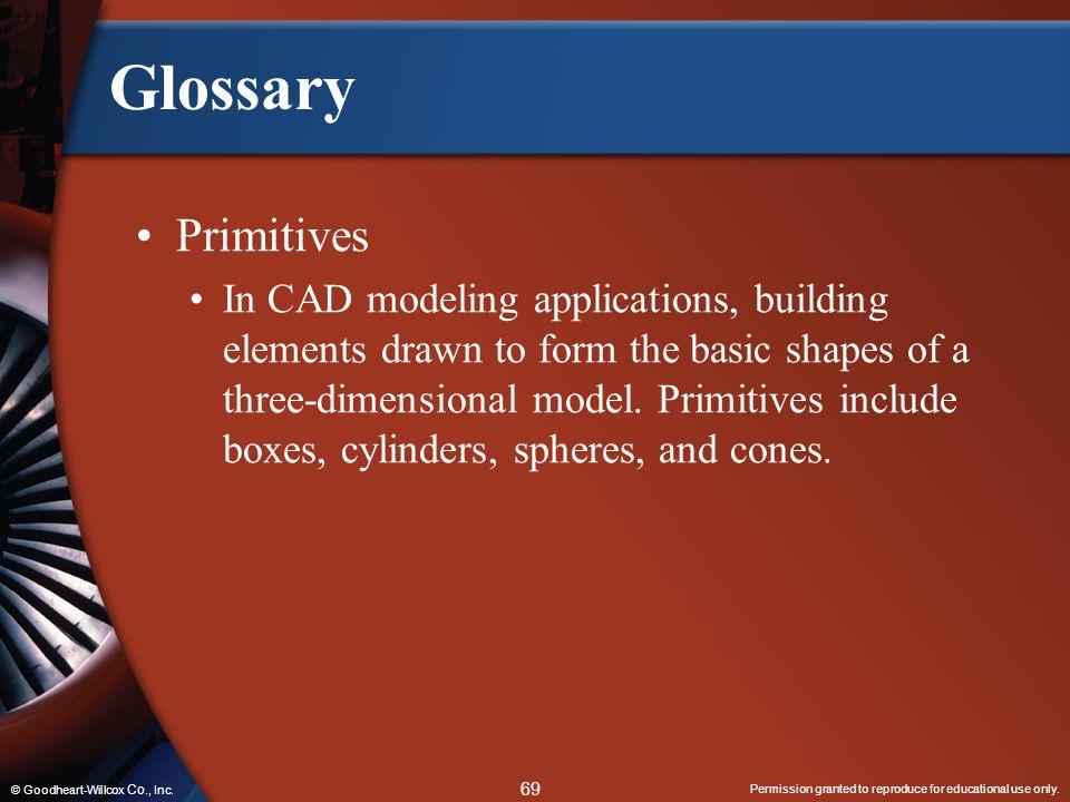 Glossary Primitives.