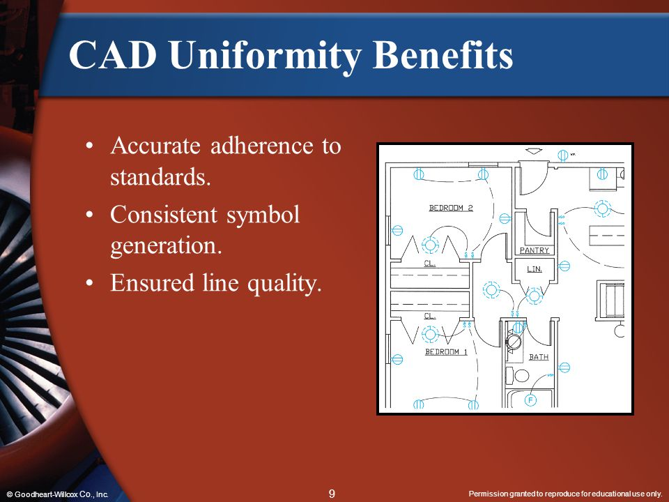 CAD Uniformity Benefits