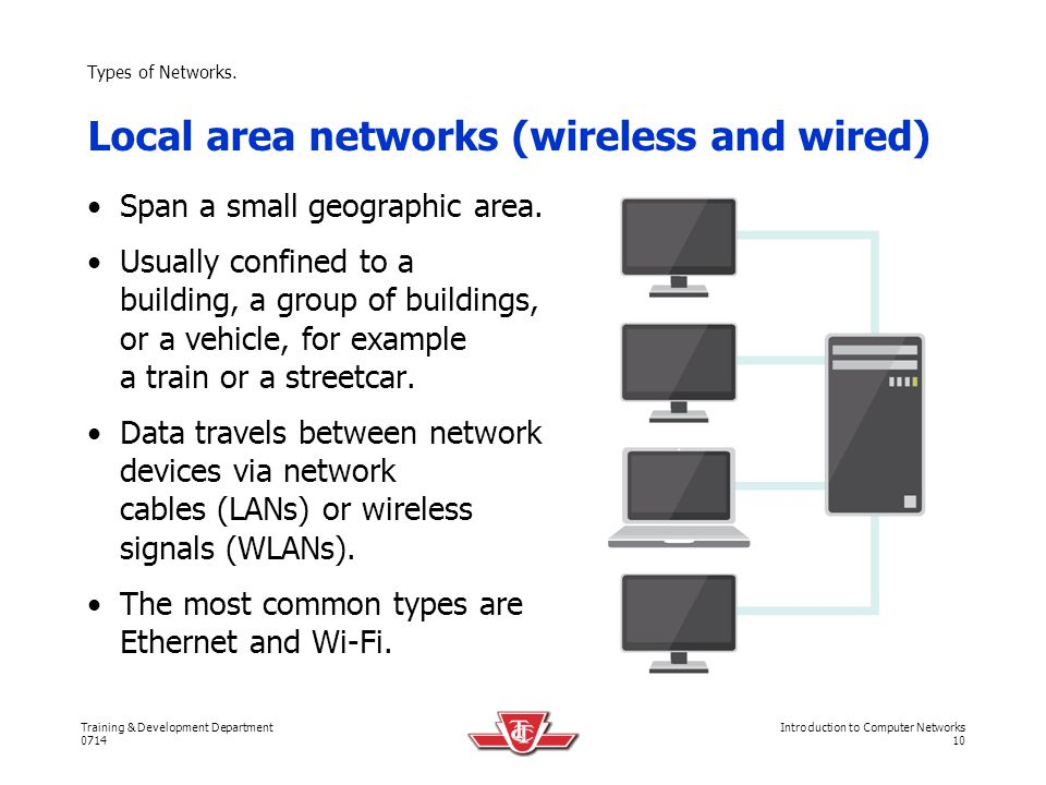 Local area networks (wireless and wired)