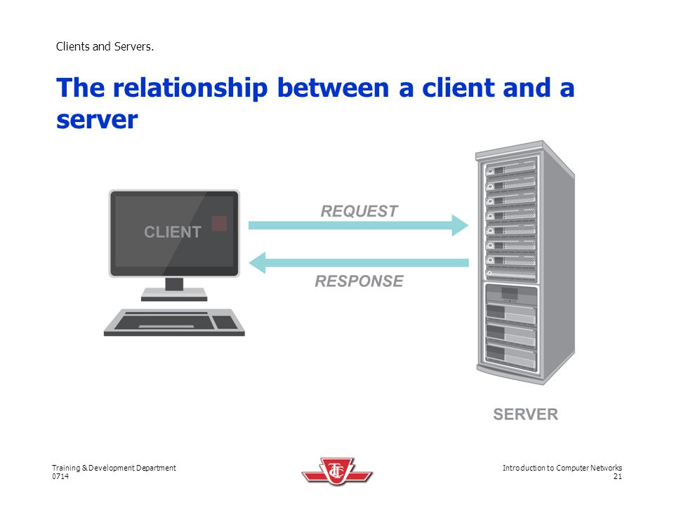 The relationship between a client and a server