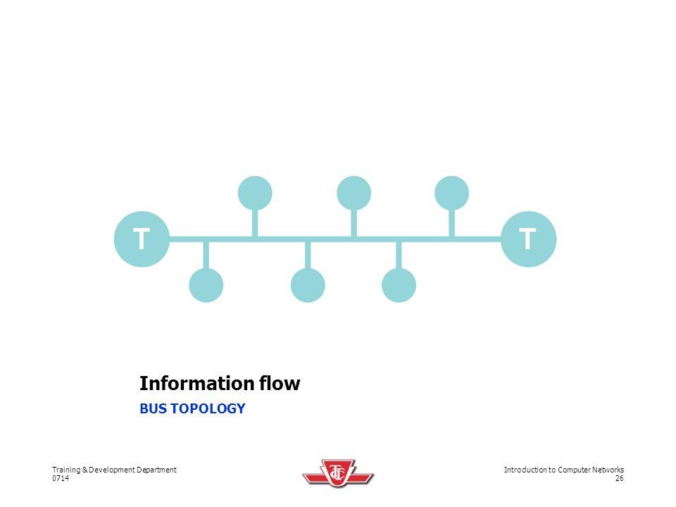 Information flow BUS TOPOLOGY 13 April 2017