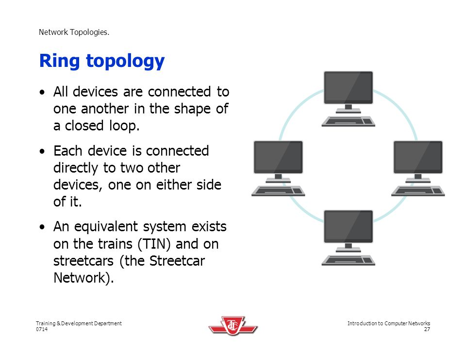 13 April 2017 Network Topologies. Ring topology. All devices are connected to one another in the shape of a closed loop.