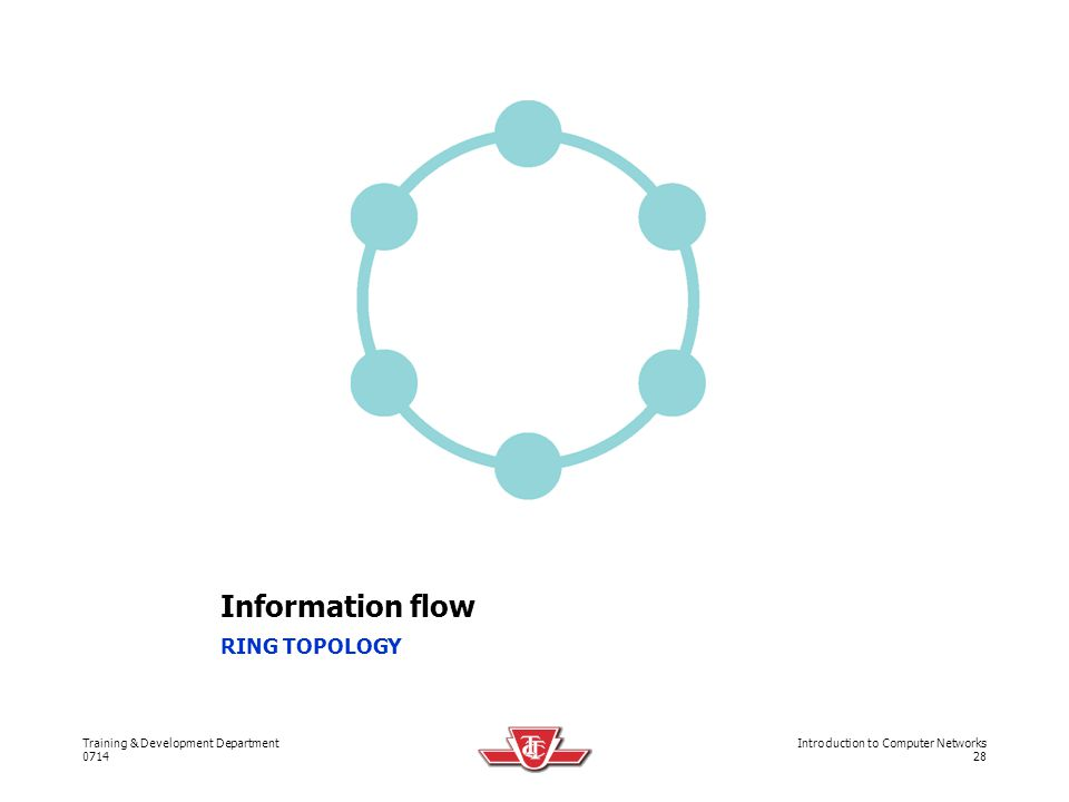 Information flow RING TOPOLOGY 13 April 2017