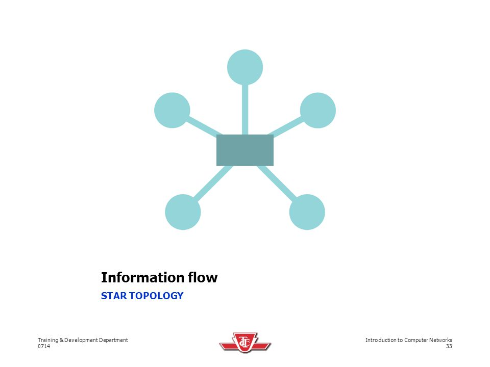 Information flow STAR TOPOLOGY 13 April 2017