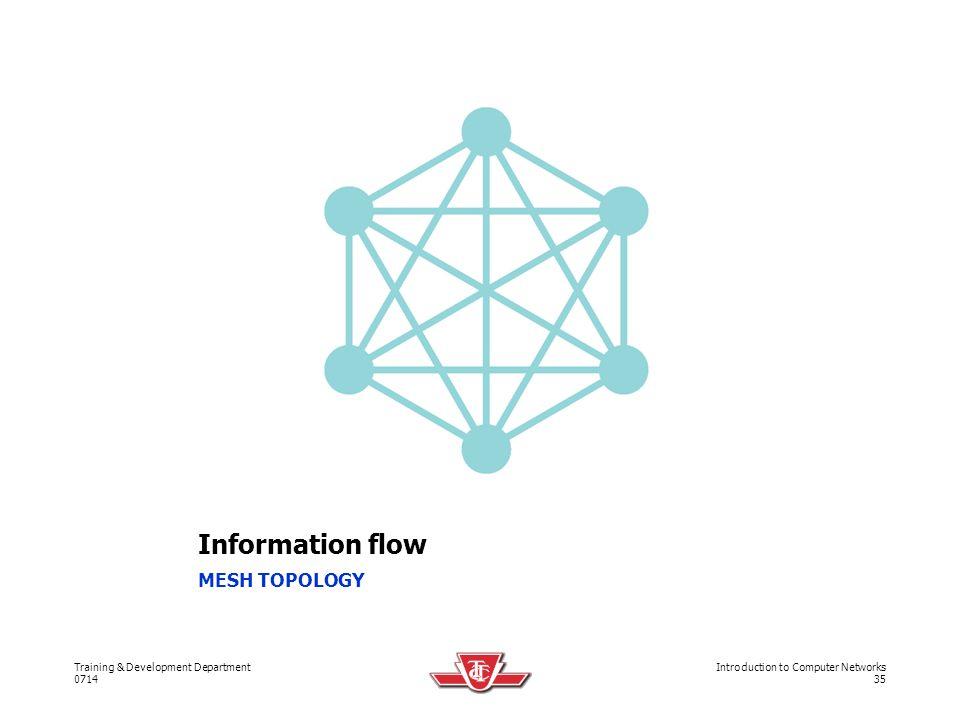 Information flow MESH TOPOLOGY 13 April 2017