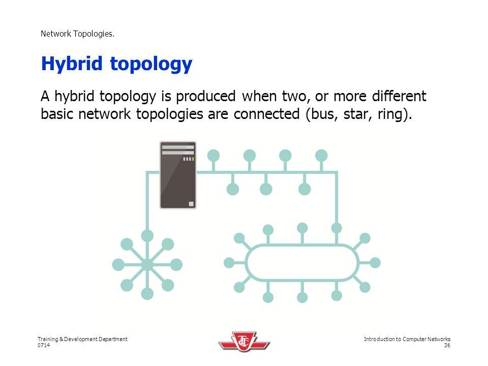 13 April 2017 Network Topologies. Hybrid topology.