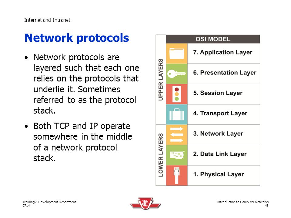 13 April 2017 Internet and Intranet. Network protocols.