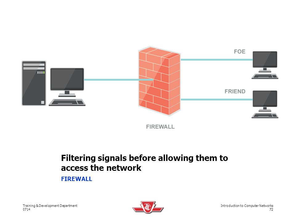 Filtering signals before allowing them to access the network