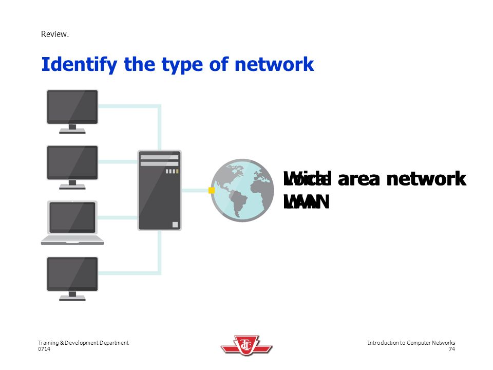 Identify the type of network