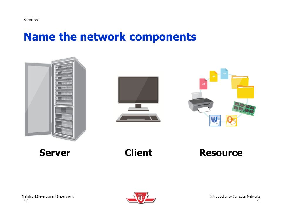 Name the network components