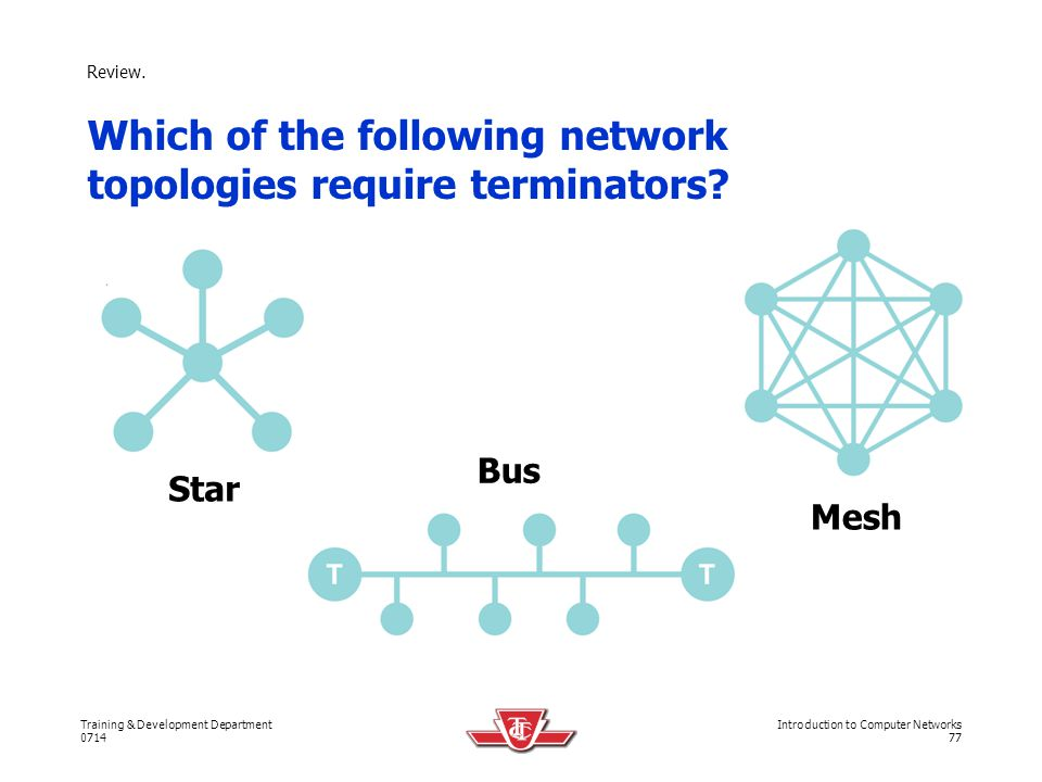 Which of the following network topologies require terminators