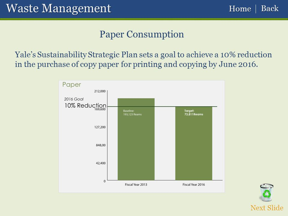 Waste Management Paper Consumption Back Home