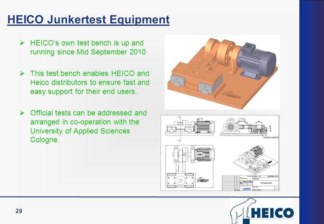 HEICO Junkertest Equipment