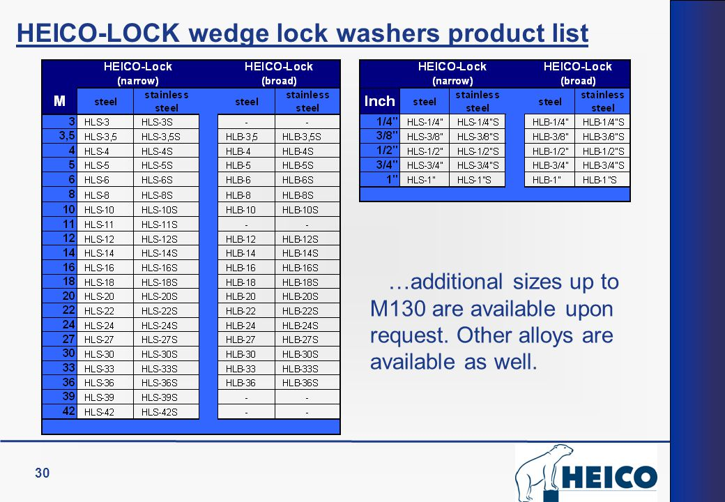 HEICO-LOCK wedge lock washers product list