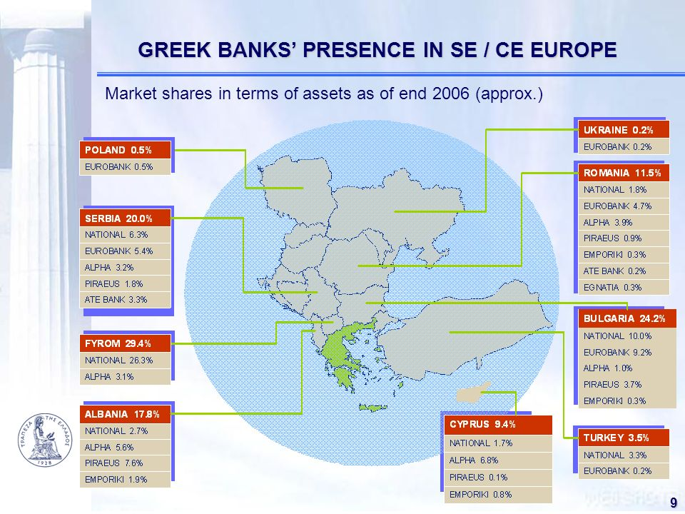 GREEK BANKS' PRESENCE IN SE / CE EUROPE