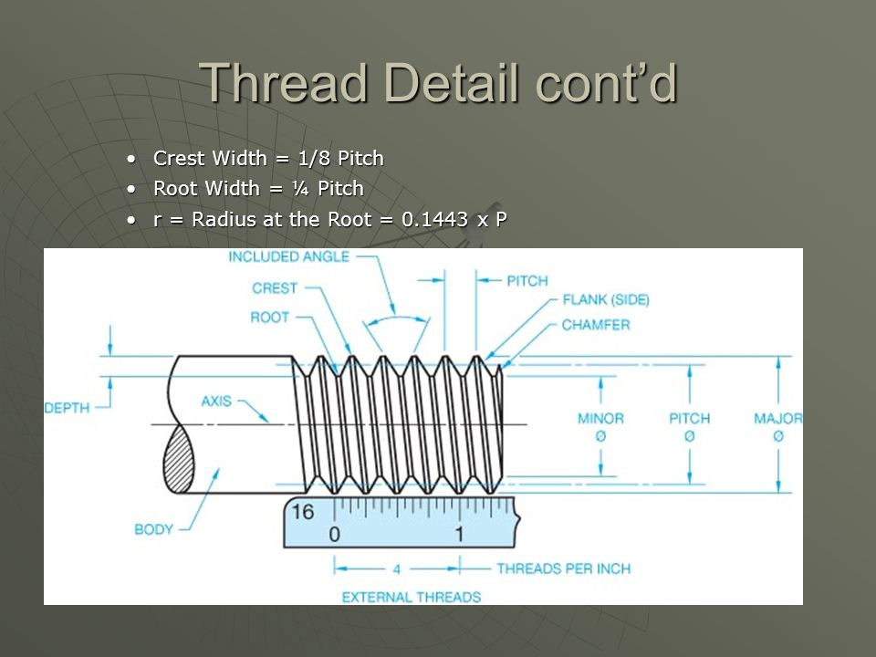 Thread Detail cont'd Crest Width = 1/8 Pitch Root Width = ¼ Pitch