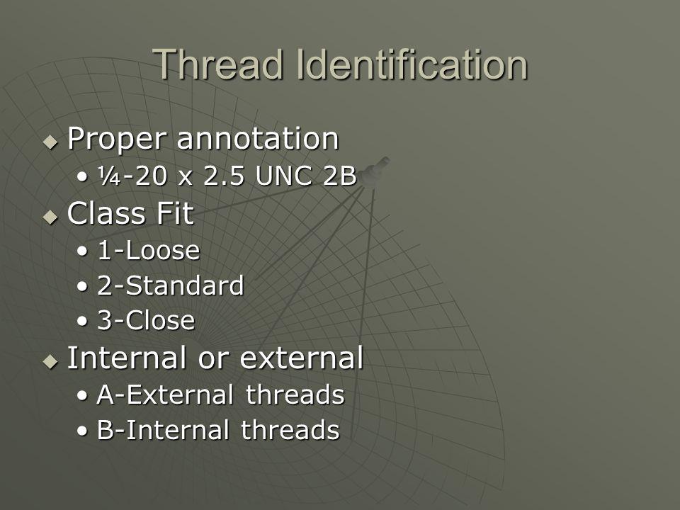 Thread Identification