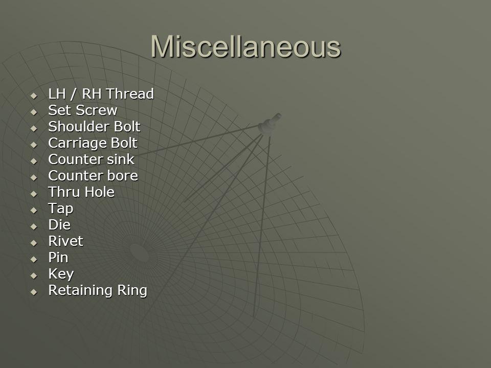 Miscellaneous LH / RH Thread Set Screw Shoulder Bolt Carriage Bolt