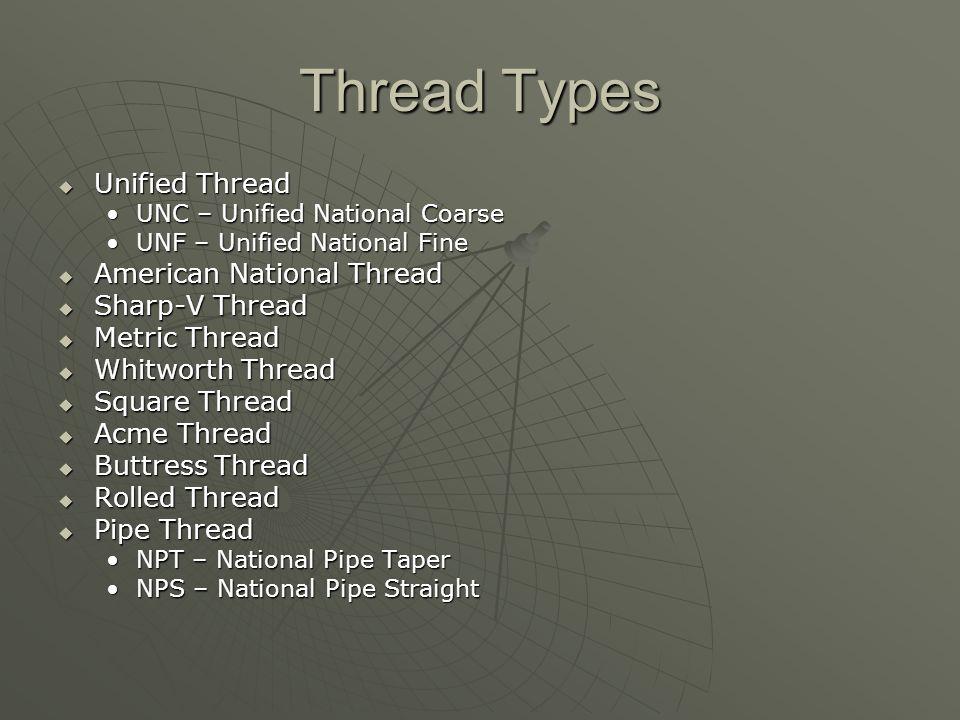Thread Types Unified Thread American National Thread Sharp-V Thread