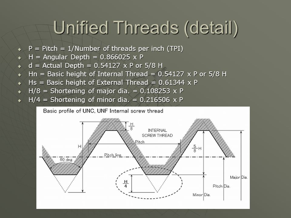 Unified Threads (detail)