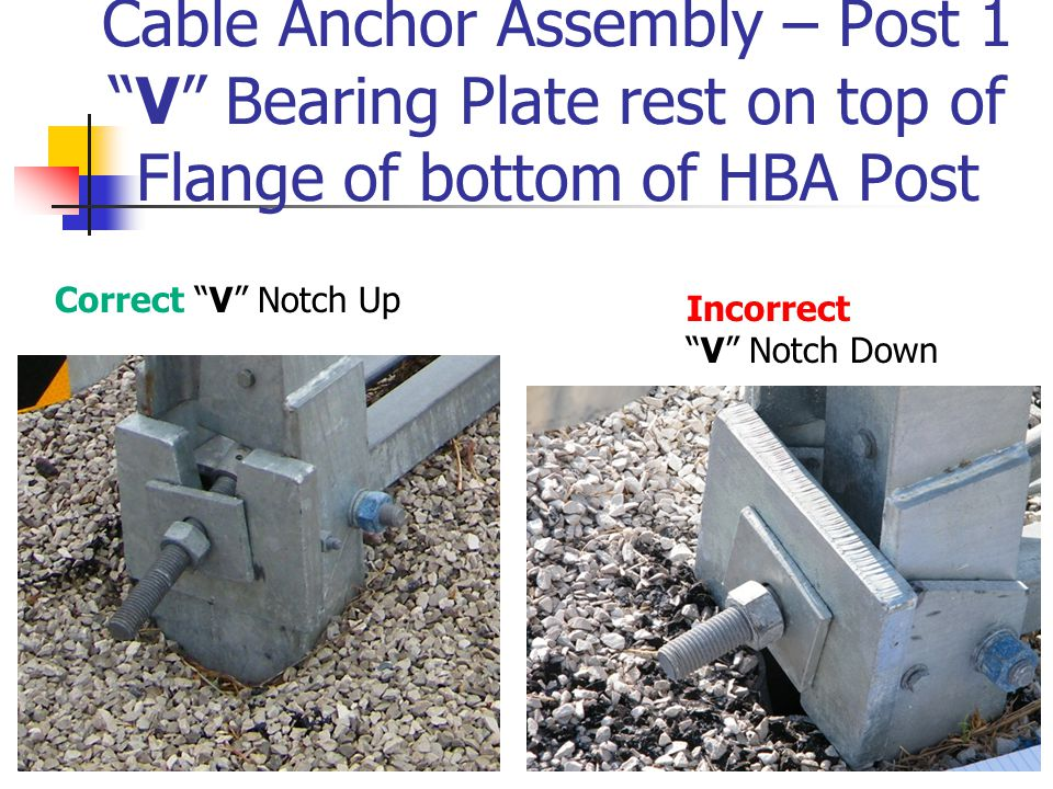 Cable Anchor Assembly – Post 1 V Bearing Plate rest on top of Flange of bottom of HBA Post