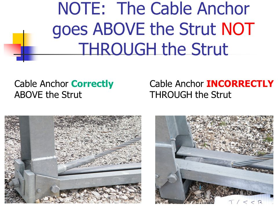 NOTE: The Cable Anchor goes ABOVE the Strut NOT THROUGH the Strut