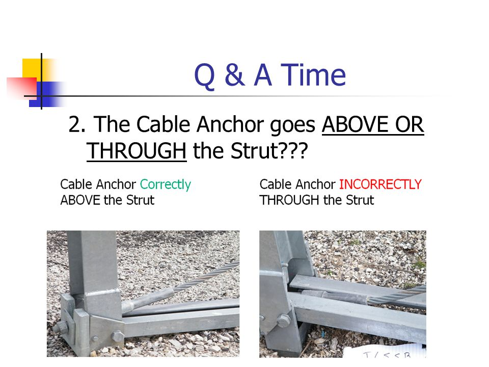 Q & A Time 2. The Cable Anchor goes ABOVE OR THROUGH the Strut